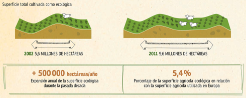 produccio-ecologica
