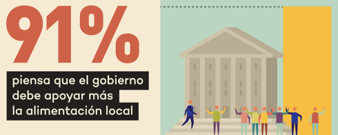 FOE Local Food Infographic ESP FINAL web