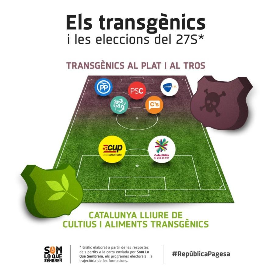 transgenics-27s-v3-1024x1024
